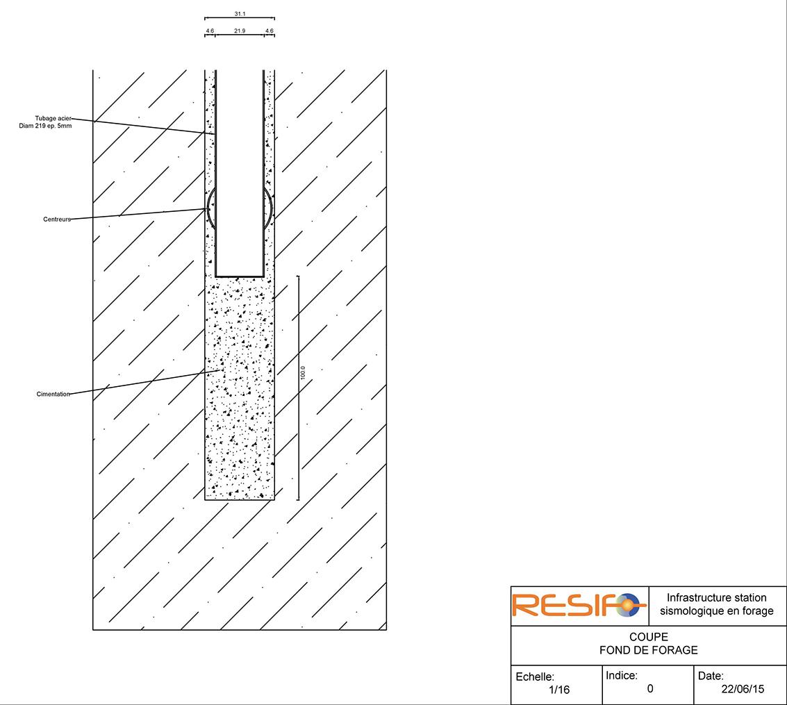 Plan infrastrustucture Résif en forage : coupe de fond de forage
