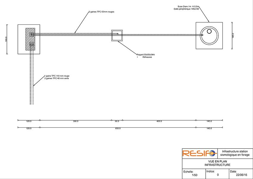 Plan infrastrustucture Résif en forage : vue en plan de l'infrastructure